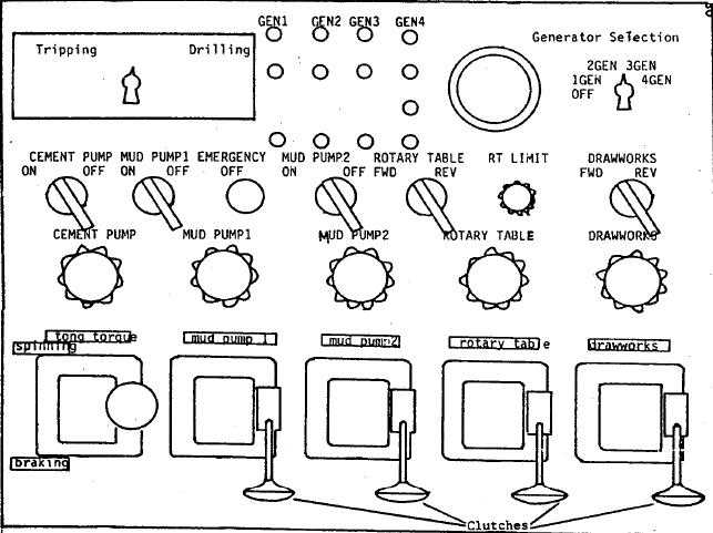 Drawwork Console