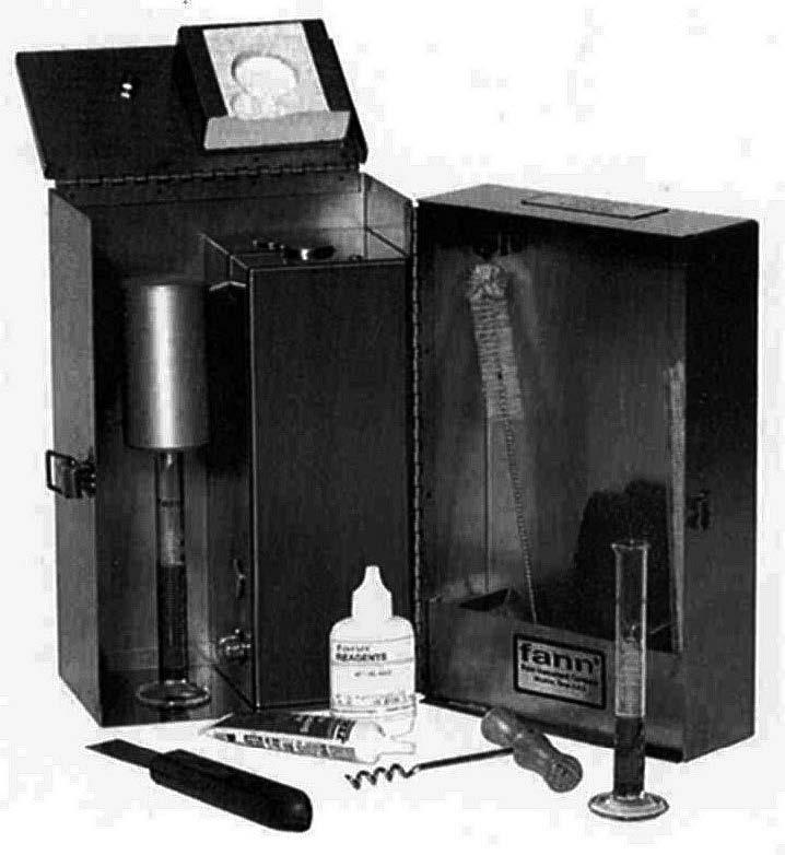 oil water retort kit