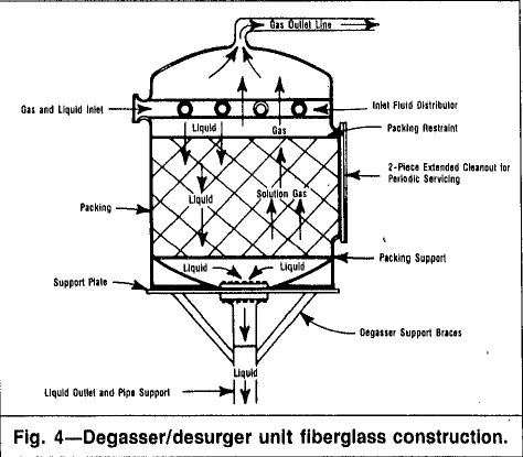 Degasser unit fiberglass construction