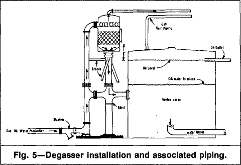 Degasser installation and associated piping