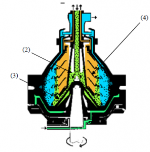 shows the internal components of the centrifuge bowl