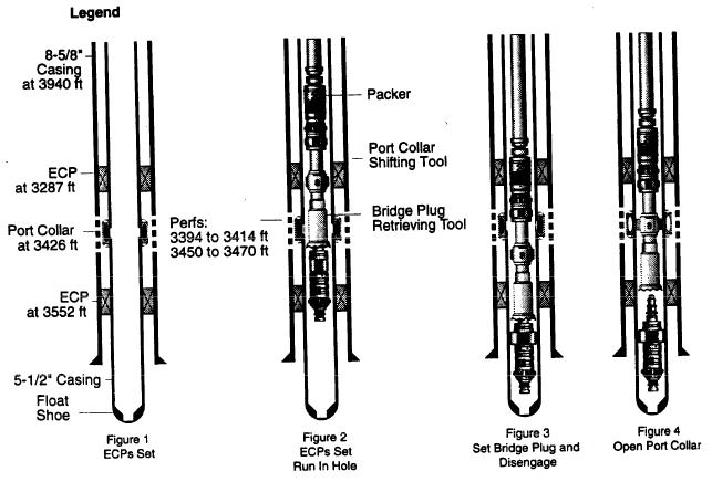 Figure 1 - 4