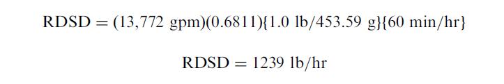 barite calculation