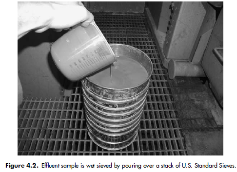 Effluent sample is wet sieved by pouring over a stack of U.S. Standard Sieves.