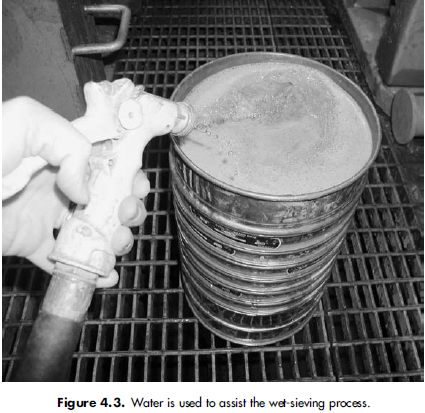 Water is used to assist the wet-sieving process.