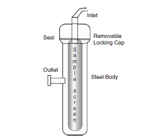 Cross section of a pressurized sample catcher.
