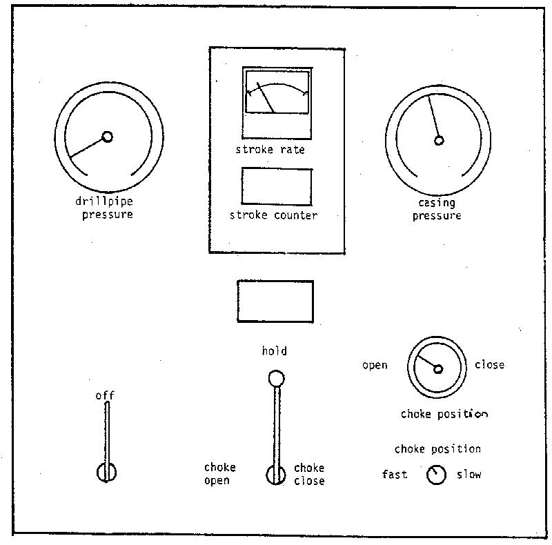 Remote Choke Panel Operation a)