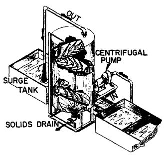 Vertical solids-settling tank.