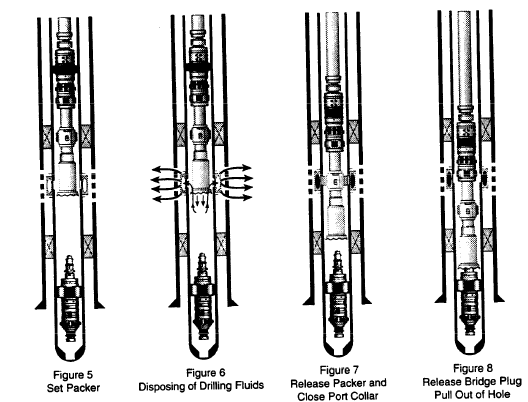 Figure 5 - 8