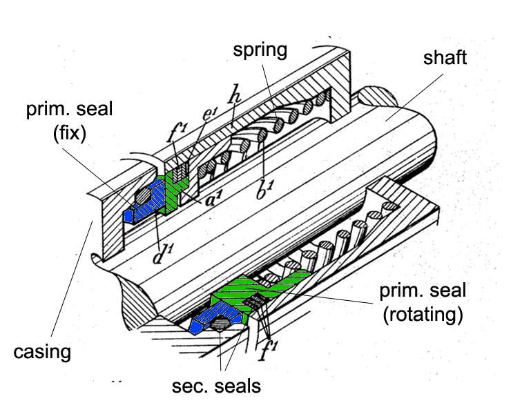 mechanical single seal